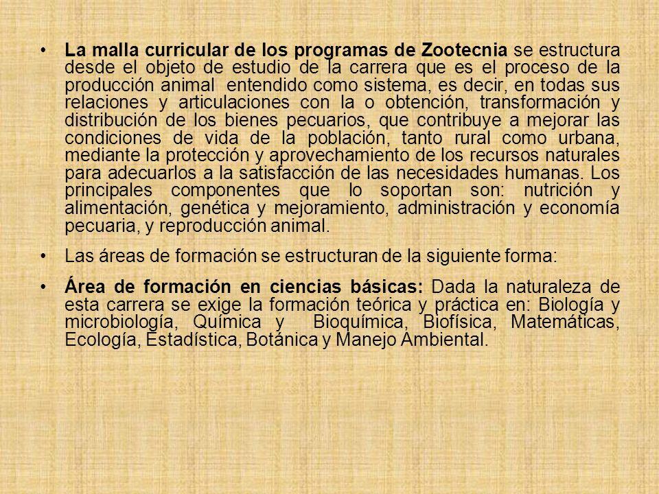 La malla curricular de los programas de Zootecnia se estructura desde el objeto de estudio de la carrera que es el proceso de la producción animal ent