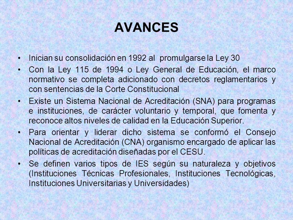 AVANCES Inician su consolidación en 1992 al promulgarse la Ley 30 Con la Ley 115 de 1994 o Ley General de Educación, el marco normativo se completa ad