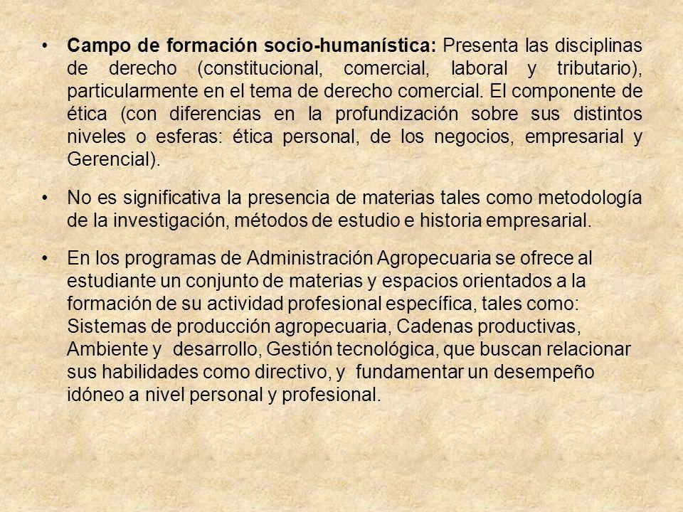 Campo de formación socio-humanística: Presenta las disciplinas de derecho (constitucional, comercial, laboral y tributario), particularmente en el tem