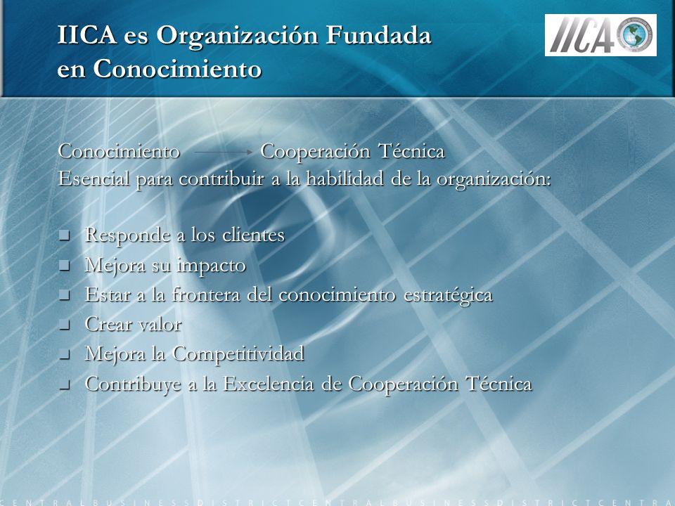 IICA es Organización Fundada en Conocimiento ConocimientoCooperación Técnica Esencial para contribuir a la habilidad de la organización: Responde a lo