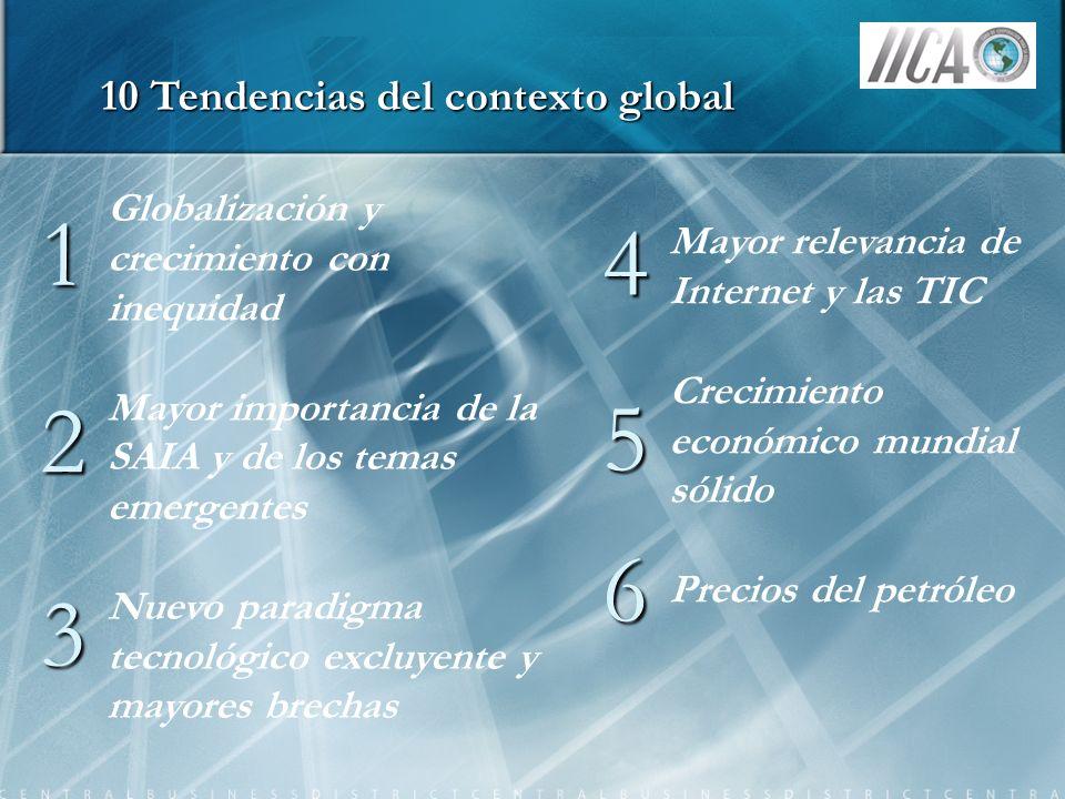 10 Tendencias del contexto global 1 2 3 4 5 6 Globalización y crecimiento con inequidad Mayor importancia de la SAIA y de los temas emergentes Nuevo p