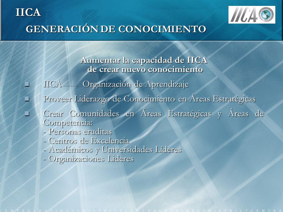 GENERACIÓN DE CONOCIMIENTO Aumentar la capacidad de IICA de crear nuevo conocimiento de crear nuevo conocimiento IICAOrganización de Aprendizaje IICAO
