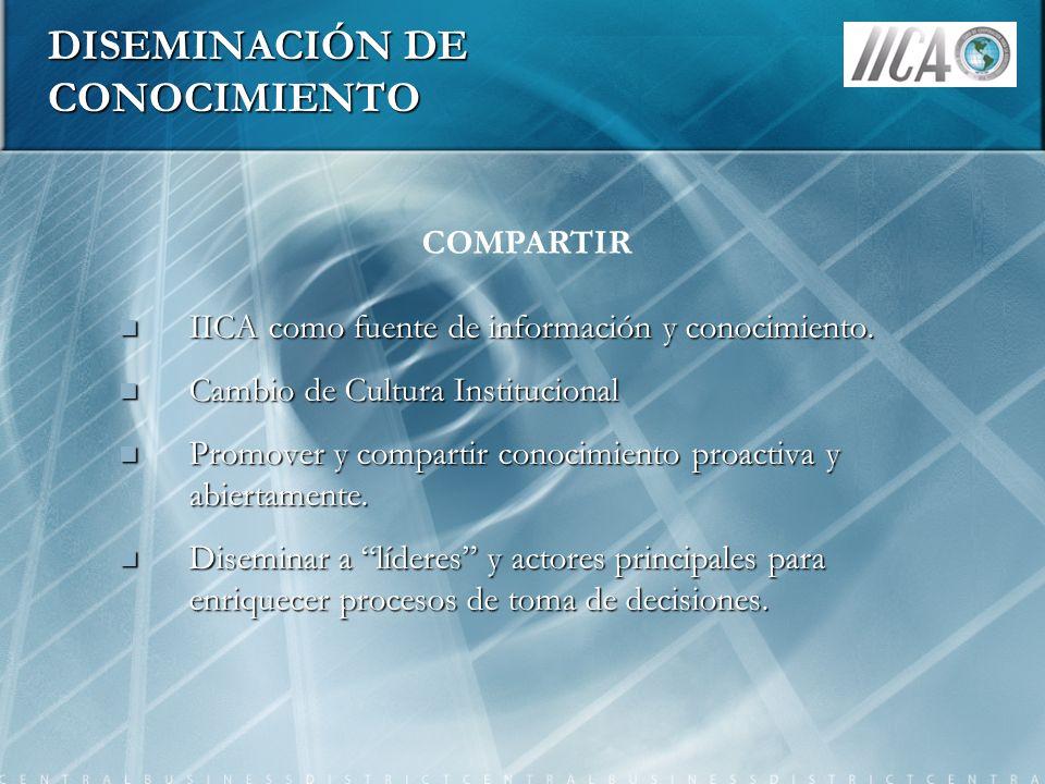 IICA como fuente de información y conocimiento. IICA como fuente de información y conocimiento. Cambio de Cultura Institucional Cambio de Cultura Inst