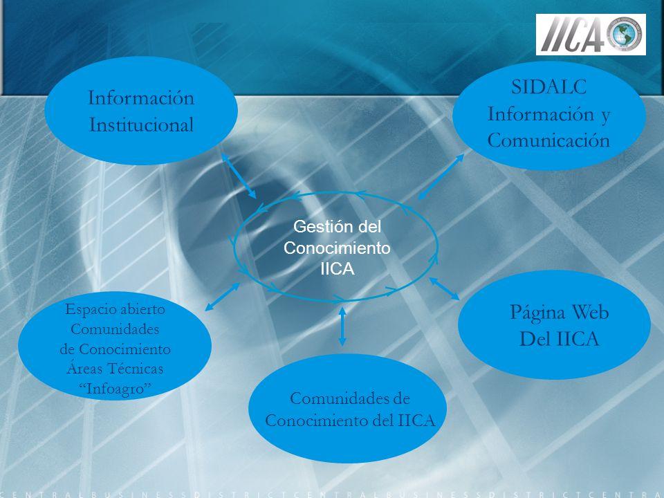 Gestión del Conocimiento IICA < < < < < < < < < < SIDALC Información y Comunicación Información Institucional Espacio abierto Comunidades de Conocimie