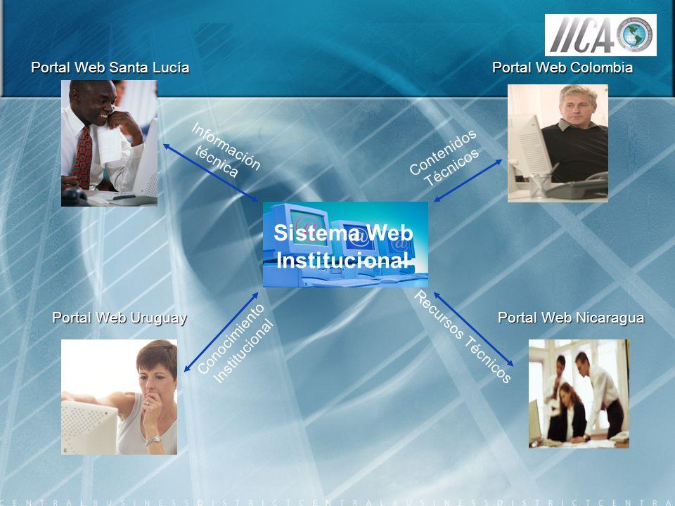 Sistema Web Institucional Portal Web Santa Lucía Portal Web Uruguay Portal Web Nicaragua Portal Web Colombia Información técnica Conocimiento Instituc