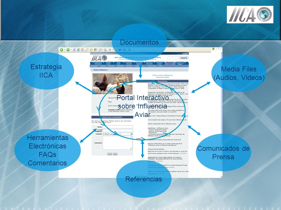 Herramientas Electrónicas FAQs Comentarios Media Files (Audios, Videos) Estrategia IICA Documentos Referencias Comunicados de Prensa Portal Interactiv