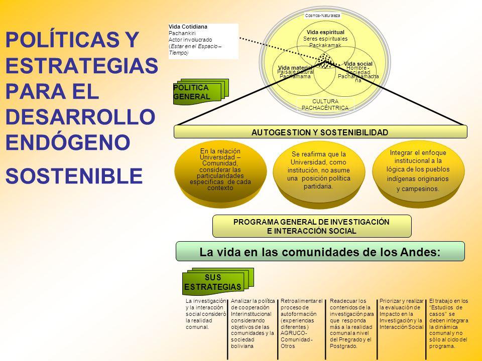 PROCESO DE INVESTIGACIÓN PARTICIPATIVA REVALORIZADORA Y GENERACIÓN DE LA INFORMACIÓN REVALORIZACIÓN DEL SABER Y TECNOLOGIAS LOCALES (INDÍGENAS/CAMPESINAS) INNOVACIÓN DE SABERES Y TECNOLOGIAS Ecosist.