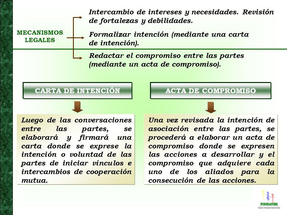 VISIÓN VALORES MISIÓN Emprender acciones comprometidas que logren la satisfacción de necesidades mediante la interacción y cooperación interinstitucional.