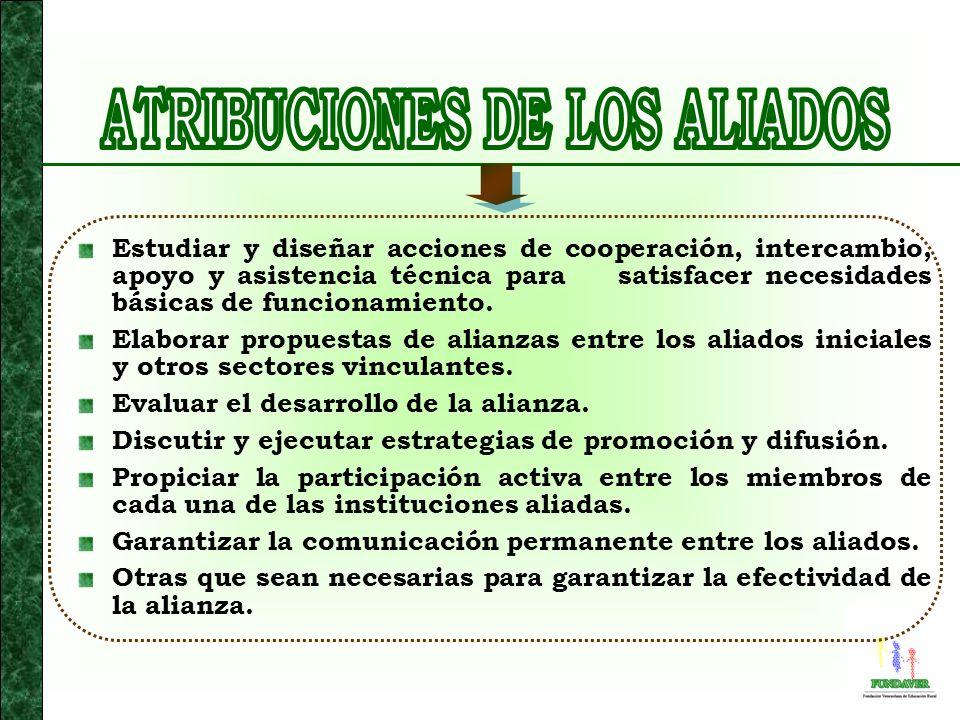 1. Asociaciones Estratégicas14. Transferencia 2.
