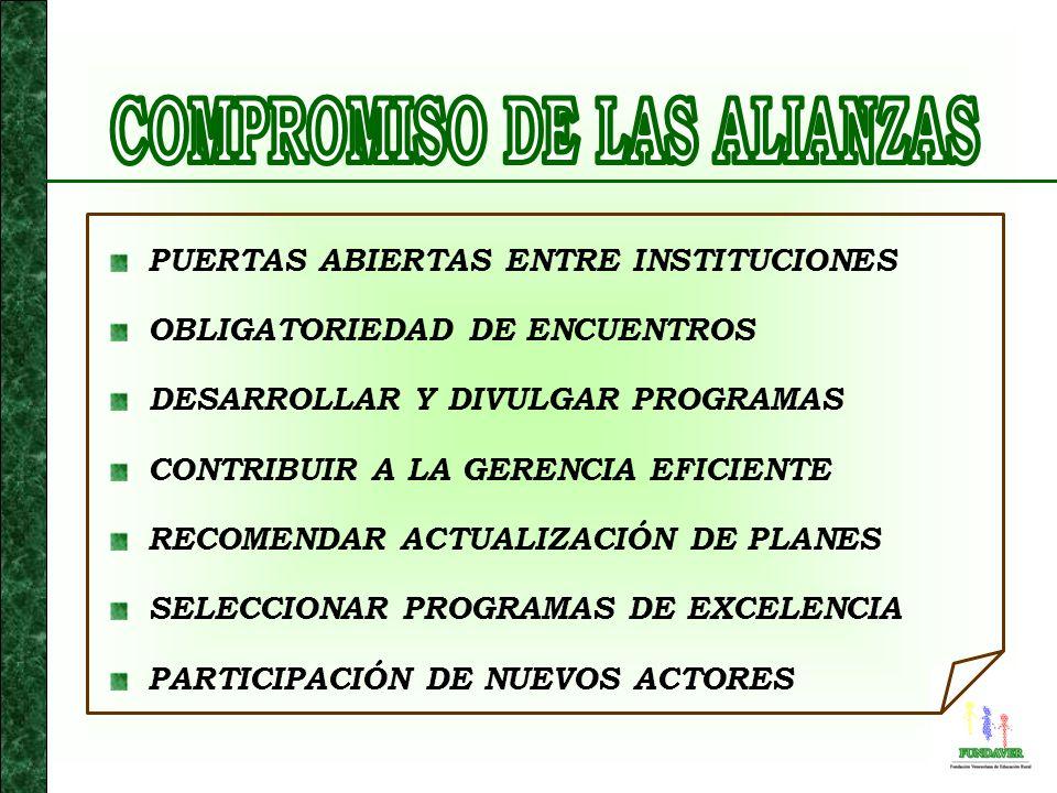 Estudiar y diseñar acciones de cooperación, intercambio, apoyo y asistencia técnica para satisfacer necesidades básicas de funcionamiento.
