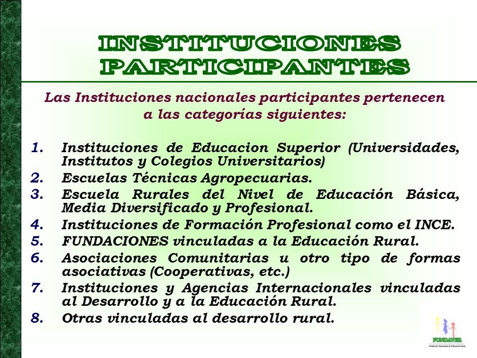 Las Instituciones nacionales participantes pertenecen a las categorías siguientes: 1.Instituciones de Educacion Superior (Universidades, Institutos y Colegios Universitarios) 2.Escuelas Técnicas Agropecuarias.
