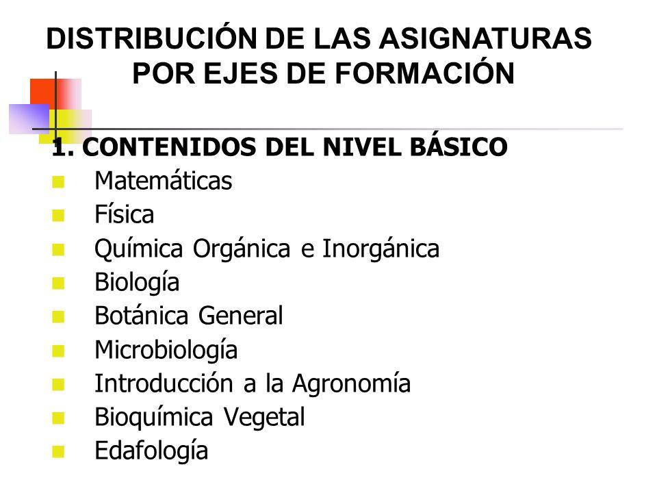 1. CONTENIDOS DEL NIVEL BÁSICO Matemáticas Física Química Orgánica e Inorgánica Biología Botánica General Microbiología Introducción a la Agronomía Bi