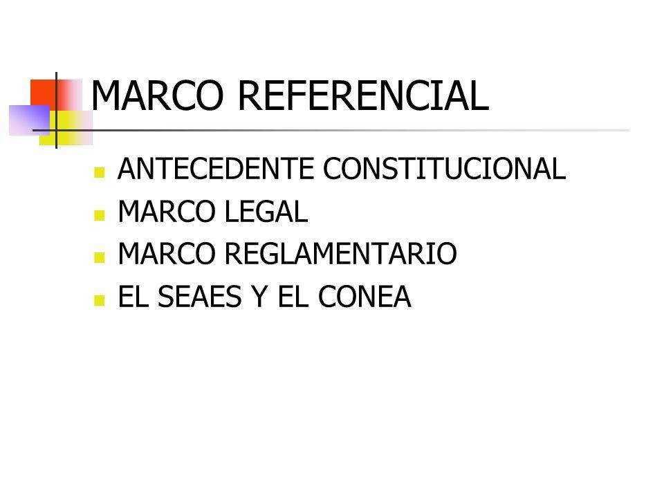 MARCO REFERENCIAL ANTECEDENTE CONSTITUCIONAL MARCO LEGAL MARCO REGLAMENTARIO EL SEAES Y EL CONEA