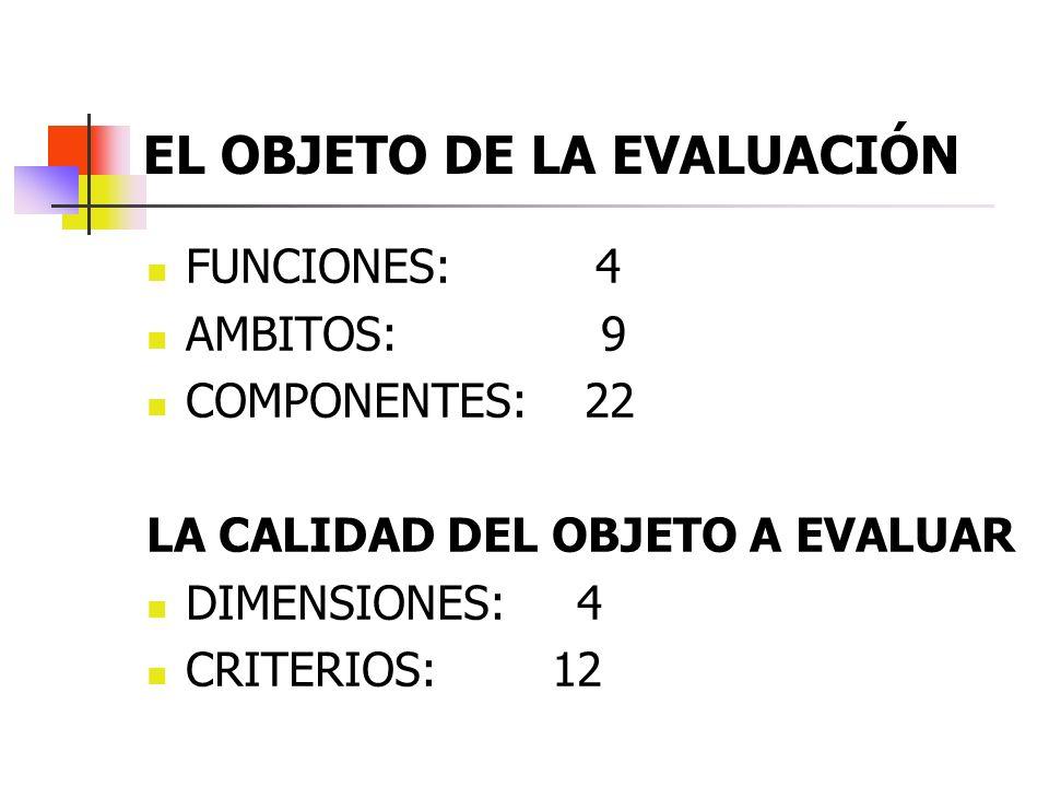 EL OBJETO DE LA EVALUACIÓN FUNCIONES: 4 AMBITOS: 9 COMPONENTES: 22 LA CALIDAD DEL OBJETO A EVALUAR DIMENSIONES: 4 CRITERIOS: 12