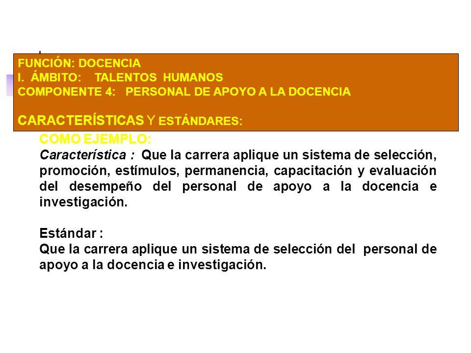 FUNCIÓN: DOCENCIA I. ÁMBITO: TALENTOS HUMANOS COMPONENTE 4: PERSONAL DE APOYO A LA DOCENCIA CARACTERÍSTICAS Y ESTÁNDARES: COMO EJEMPLO: Característica