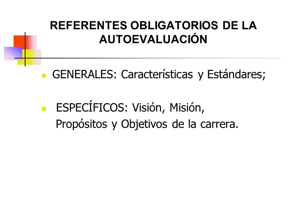 REFERENTES OBLIGATORIOS DE LA AUTOEVALUACIÓN GENERALES: Características y Estándares; ESPECÍFICOS: Visión, Misión, Propósitos y Objetivos de la carrer