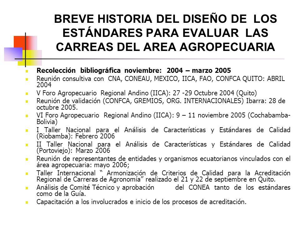 BREVE HISTORIA DEL DISEÑO DE LOS ESTÁNDARES PARA EVALUAR LAS CARREAS DEL AREA AGROPECUARIA Recolección bibliográfica noviembre: 2004 – marzo 2005 Reun