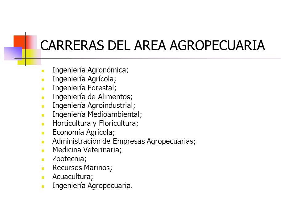 CARRERAS DEL AREA AGROPECUARIA Ingeniería Agronómica; Ingeniería Agrícola; Ingeniería Forestal; Ingeniería de Alimentos; Ingeniería Agroindustrial; In
