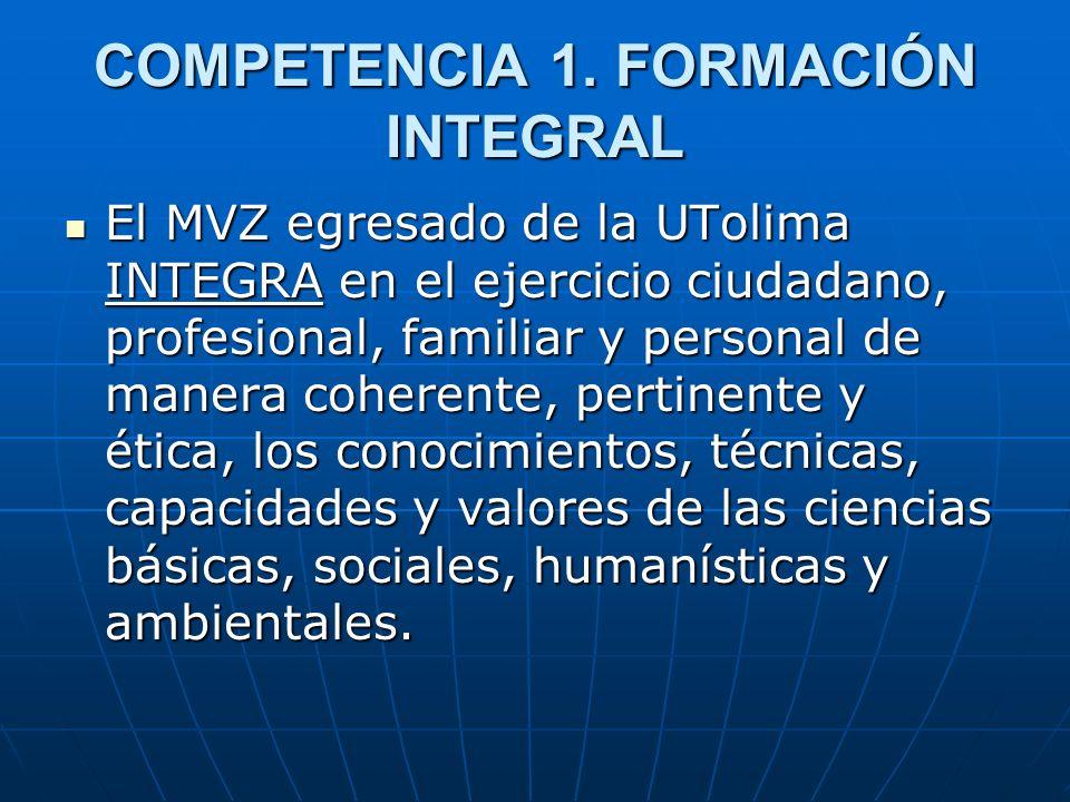 COMPETENCIA 1. FORMACIÓN INTEGRAL El MVZ egresado de la UTolima INTEGRA en el ejercicio ciudadano, profesional, familiar y personal de manera coherent