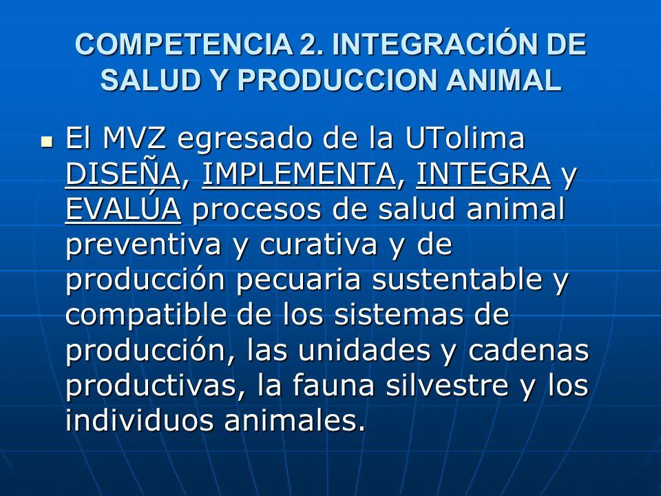 COMPETENCIA 2. INTEGRACIÓN DE SALUD Y PRODUCCION ANIMAL El MVZ egresado de la UTolima DISEÑA, IMPLEMENTA, INTEGRA y EVALÚA procesos de salud animal pr