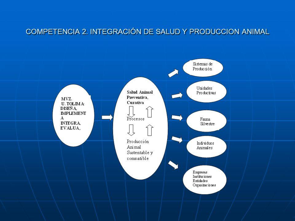 COMPETENCIA 2. INTEGRACIÓN DE SALUD Y PRODUCCION ANIMAL