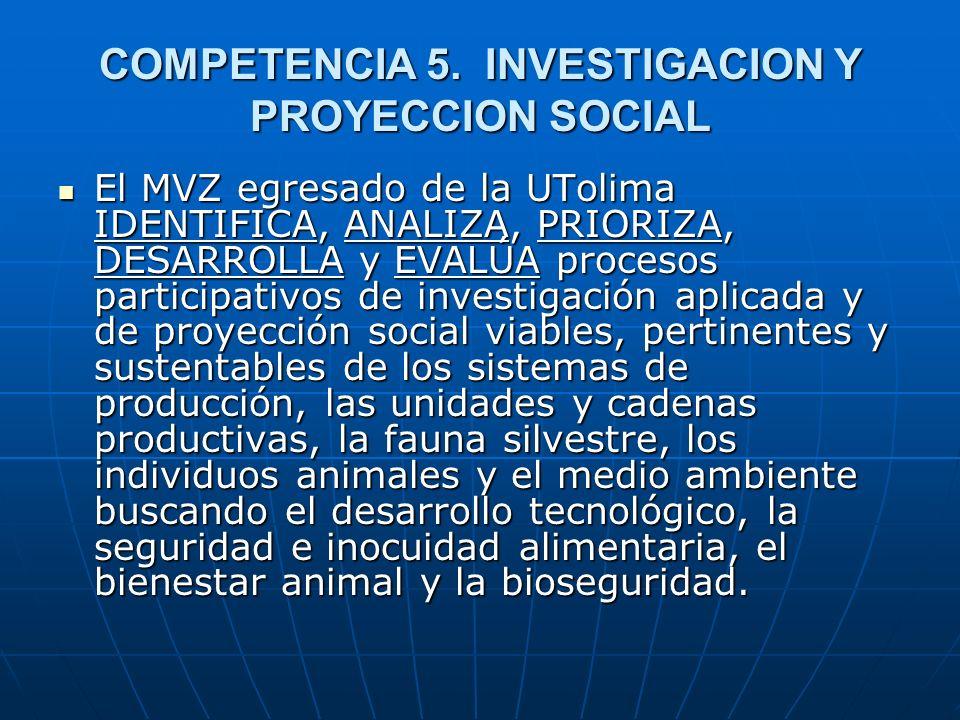 COMPETENCIA 5. INVESTIGACION Y PROYECCION SOCIAL El MVZ egresado de la UTolima IDENTIFICA, ANALIZA, PRIORIZA, DESARROLLA y EVALÚA procesos participati