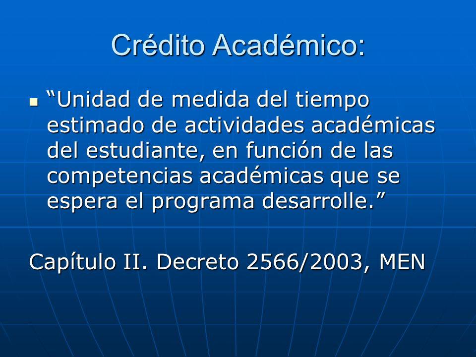 Crédito Académico: Unidad de medida del tiempo estimado de actividades académicas del estudiante, en función de las competencias académicas que se esp
