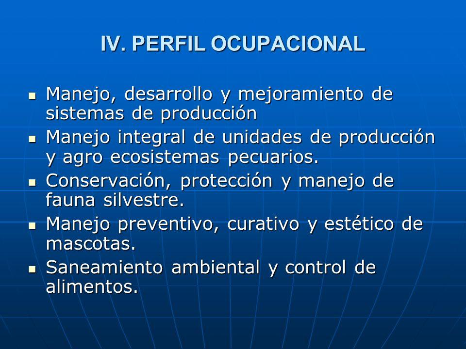 IV. PERFIL OCUPACIONAL Manejo, desarrollo y mejoramiento de sistemas de producción Manejo, desarrollo y mejoramiento de sistemas de producción Manejo
