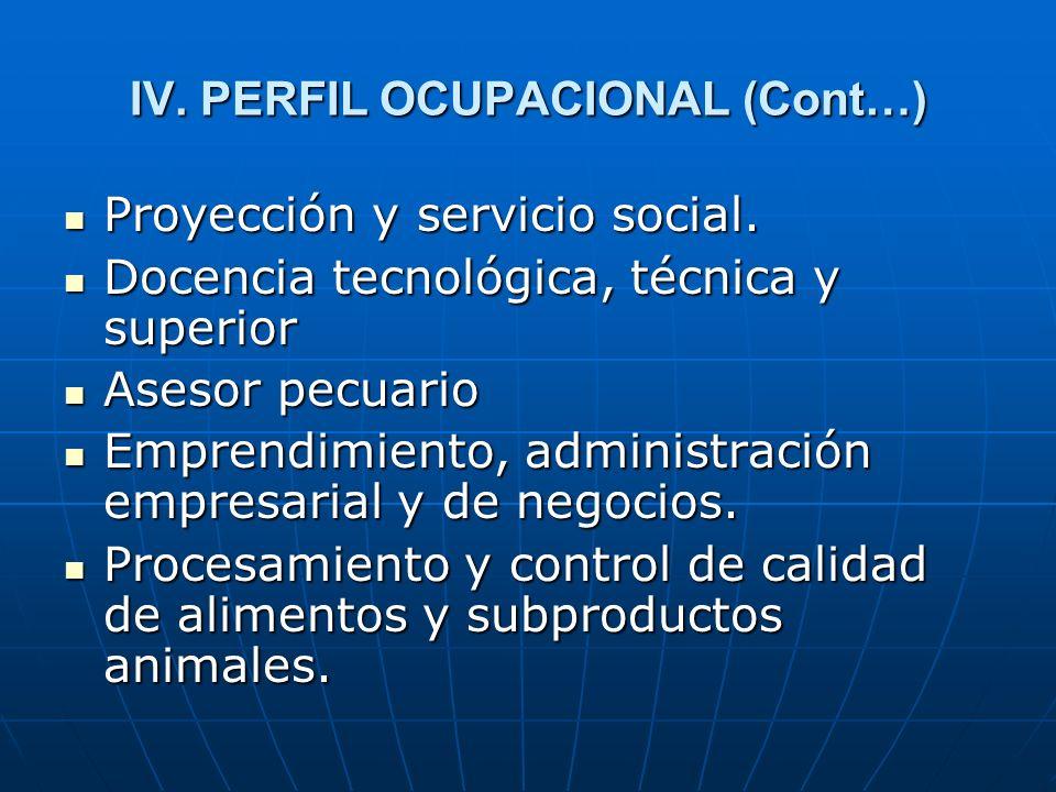 IV. PERFIL OCUPACIONAL (Cont…) Proyección y servicio social. Proyección y servicio social. Docencia tecnológica, técnica y superior Docencia tecnológi
