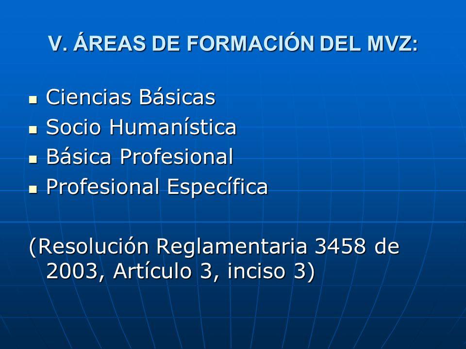 V. ÁREAS DE FORMACIÓN DEL MVZ: Ciencias Básicas Ciencias Básicas Socio Humanística Socio Humanística Básica Profesional Básica Profesional Profesional