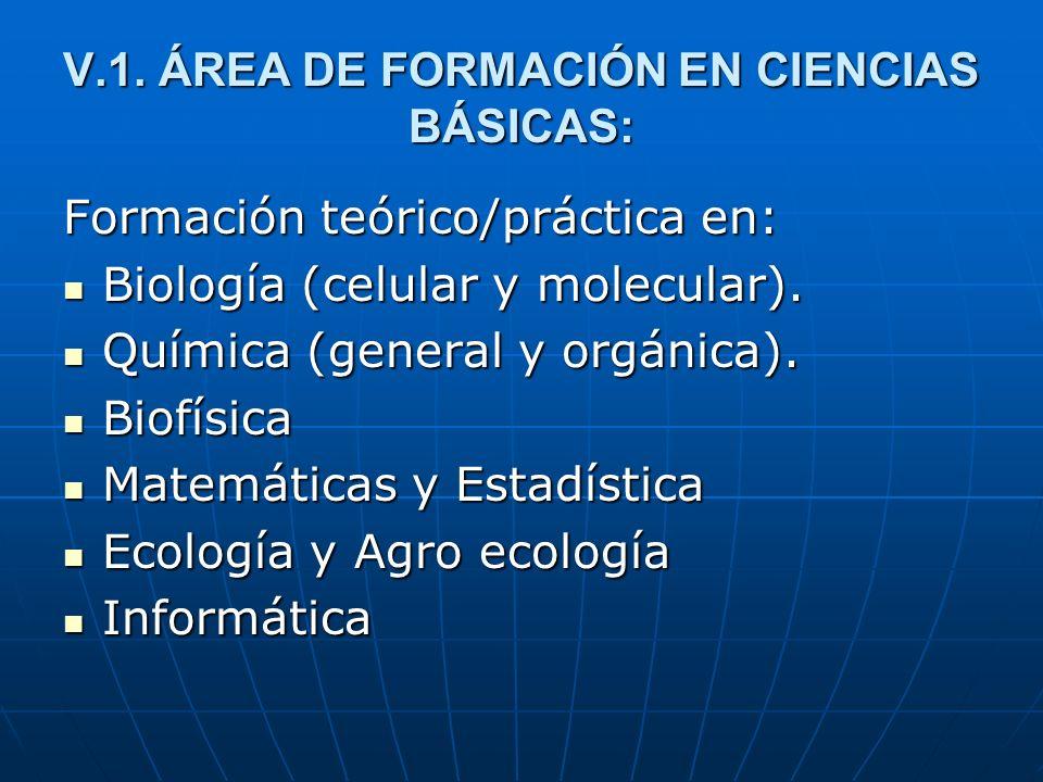 V.1. ÁREA DE FORMACIÓN EN CIENCIAS BÁSICAS: Formación teórico/práctica en: Biología (celular y molecular). Biología (celular y molecular). Química (ge