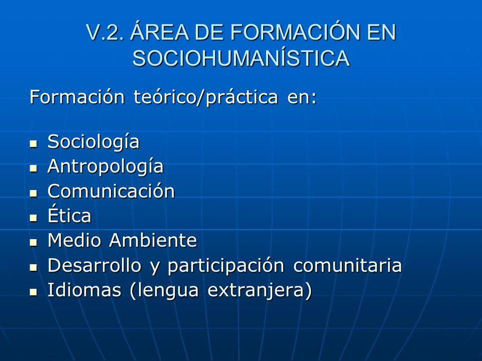 V.2. ÁREA DE FORMACIÓN EN SOCIOHUMANÍSTICA Formación teórico/práctica en: Sociología Sociología Antropología Antropología Comunicación Comunicación Ét