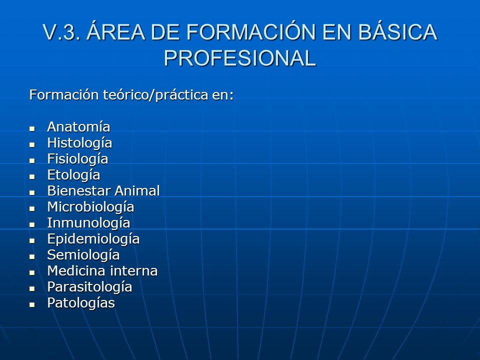 V.3. ÁREA DE FORMACIÓN EN BÁSICA PROFESIONAL Formación teórico/práctica en: Anatomía Anatomía Histología Histología Fisiología Fisiología Etología Eto