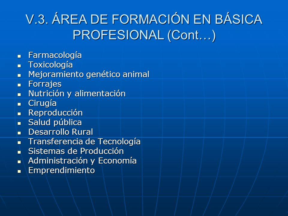V.3. ÁREA DE FORMACIÓN EN BÁSICA PROFESIONAL (Cont…) Farmacología Farmacología Toxicología Toxicología Mejoramiento genético animal Mejoramiento genét