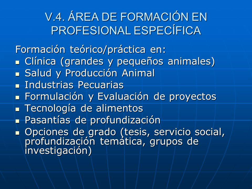 V.4. ÁREA DE FORMACIÓN EN PROFESIONAL ESPECÍFICA Formación teórico/práctica en: Clínica (grandes y pequeños animales) Clínica (grandes y pequeños anim