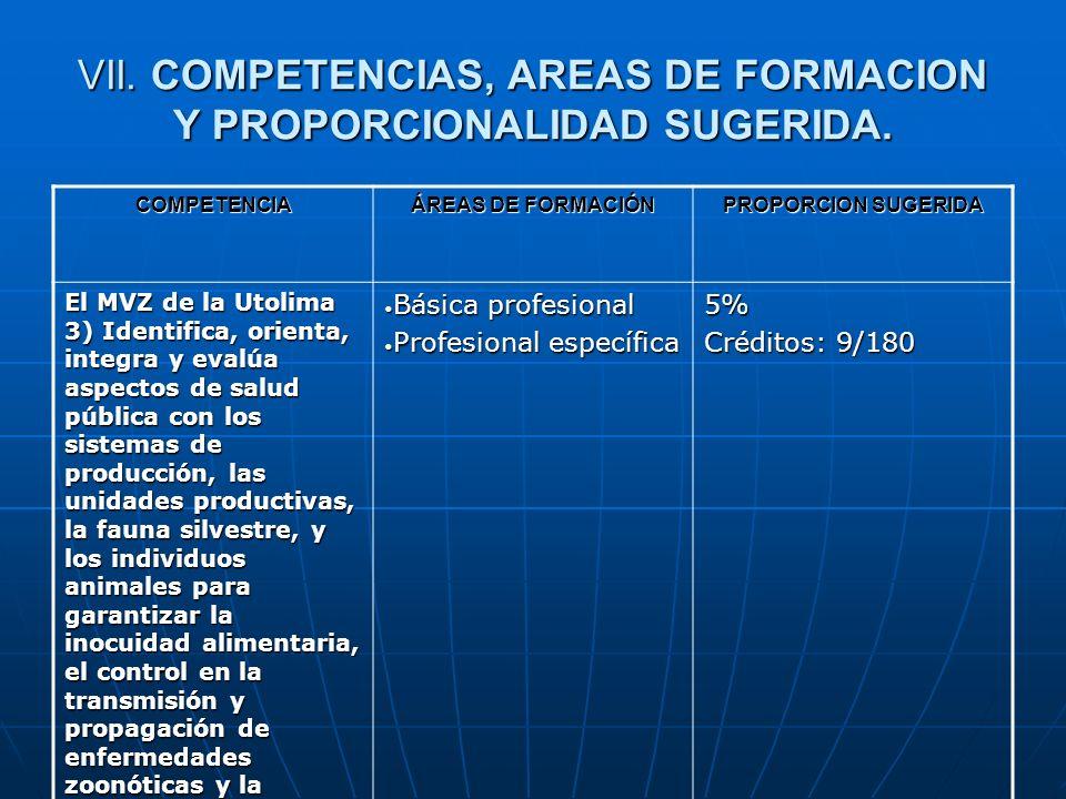 VII. COMPETENCIAS, AREAS DE FORMACION Y PROPORCIONALIDAD SUGERIDA. COMPETENCIA ÁREAS DE FORMACIÓN PROPORCION SUGERIDA El MVZ de la Utolima 3) Identifi