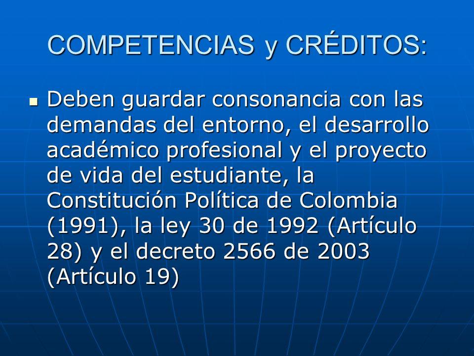 Competencias y Créditos: La determinación, parte de la revisión curricular, así: 1) Objeto de estudio del programa 2) Propósitos de formación 3) Perfil profesional y ocupacional 4) Áreas de formación 5) Contenidos como mediadores de las competencias