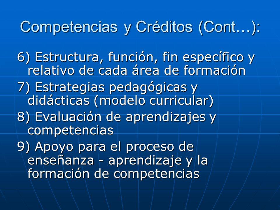 Competencias y Créditos (Cont…): 6) Estructura, función, fin específico y relativo de cada área de formación 7) Estrategias pedagógicas y didácticas (