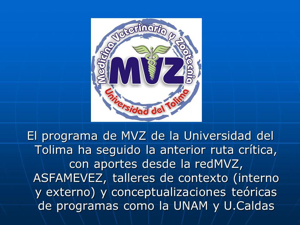 El programa de MVZ de la Universidad del Tolima ha seguido la anterior ruta crítica, con aportes desde la redMVZ, ASFAMEVEZ, talleres de contexto (int