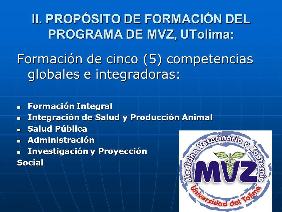 II. PROPÓSITO DE FORMACIÓN DEL PROGRAMA DE MVZ, UTolima: Formación de cinco (5) competencias globales e integradoras: Formación Integral Formación Int