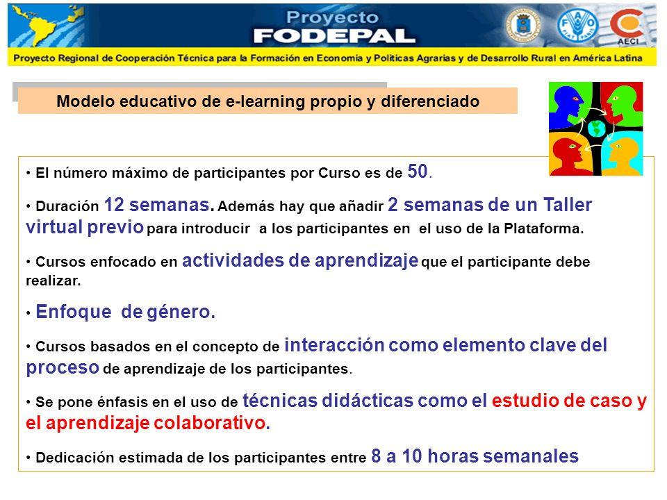 Modelo educativo de e-learning propio y diferenciado El número máximo de participantes por Curso es de 50. Duración 12 semanas. Además hay que añadir