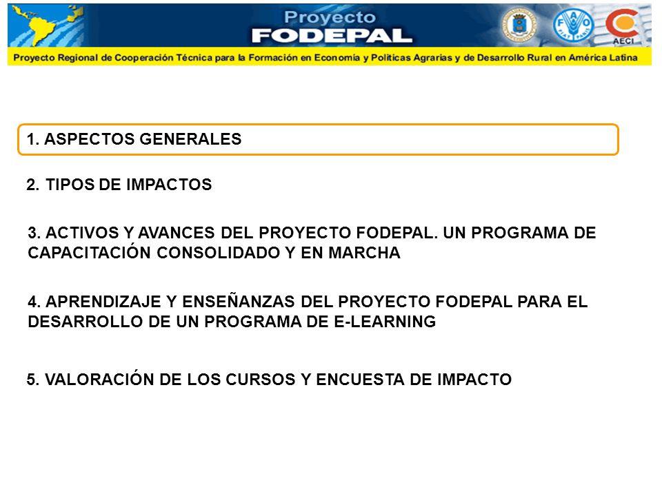 ORGANIZACIONES DEL PROYECTO AGENCIA EJECUTORA: Organización de las Naciones Unidas para la Agricultura y la Alimentación FINANCIACIÓN: Agencia Española de Cooperación Internacional FORMULACIÓN TECNICO- ACADÉMICA: Universidad Politécnica de Madrid APOYO ACADÉMICO: Asociación Universitaria FODEPAL