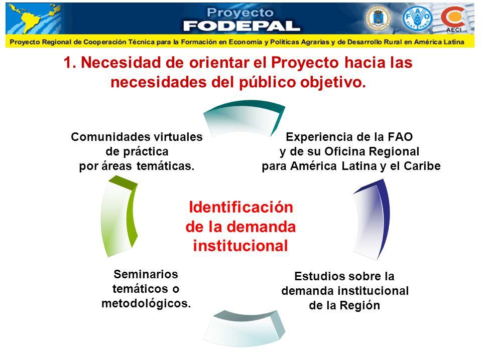 Identificación de la demanda institucional 1. Necesidad de orientar el Proyecto hacia las necesidades del público objetivo.