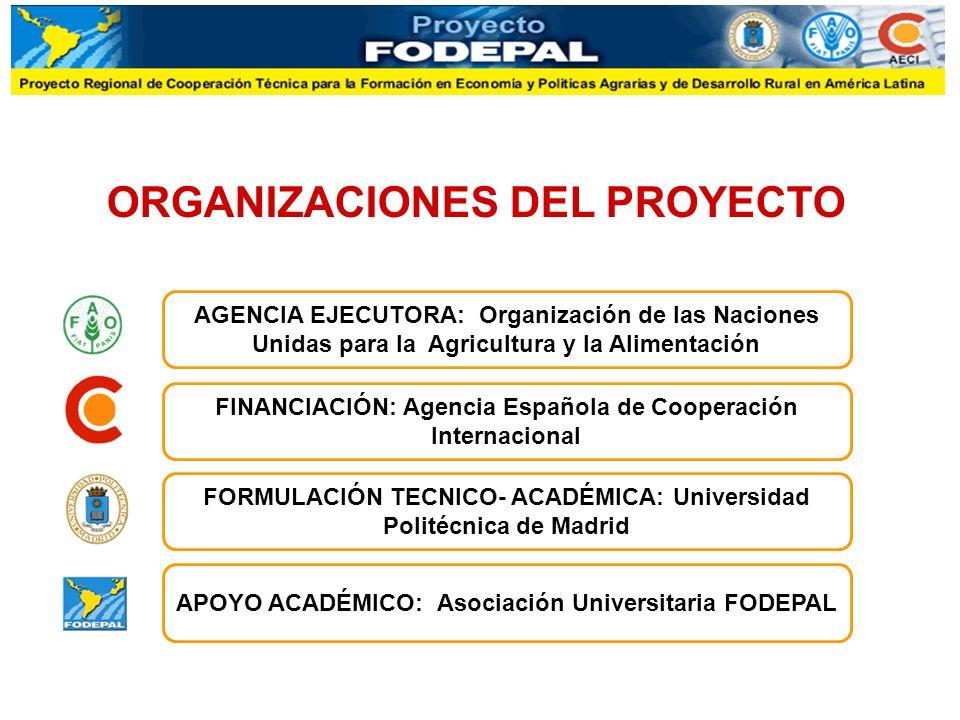 ORGANIZACIONES DEL PROYECTO AGENCIA EJECUTORA: Organización de las Naciones Unidas para la Agricultura y la Alimentación FINANCIACIÓN: Agencia Español