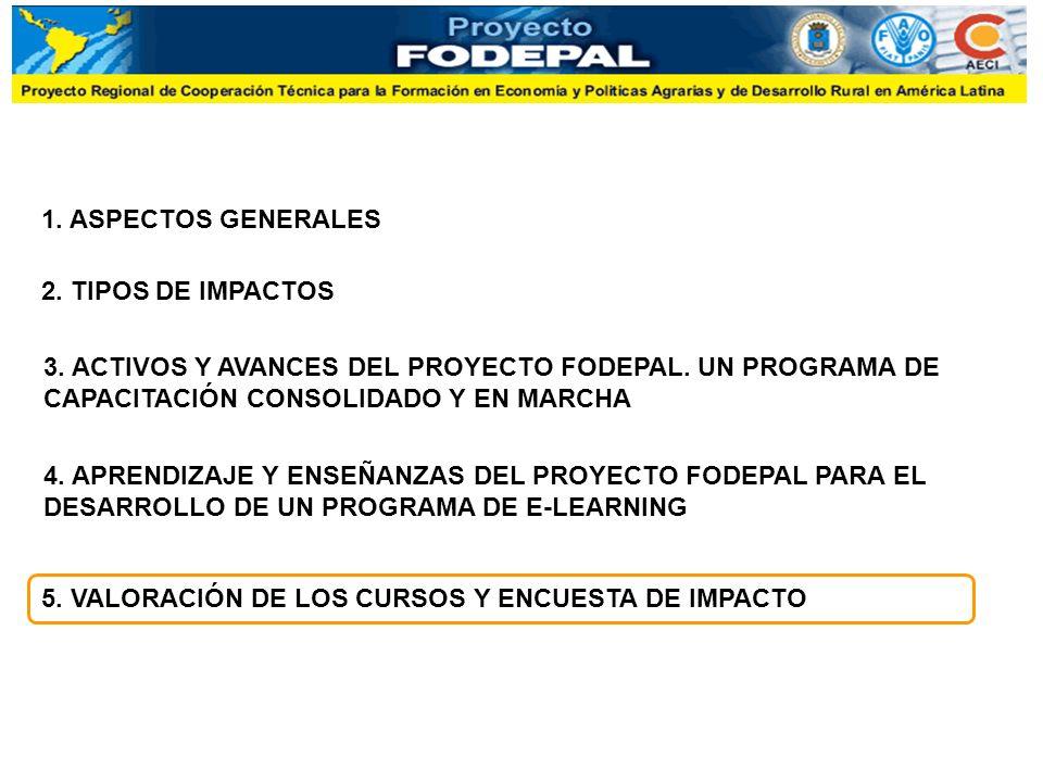 1. ASPECTOS GENERALES 4. APRENDIZAJE Y ENSEÑANZAS DEL PROYECTO FODEPAL PARA EL DESARROLLO DE UN PROGRAMA DE E-LEARNING 2. TIPOS DE IMPACTOS 5. VALORAC