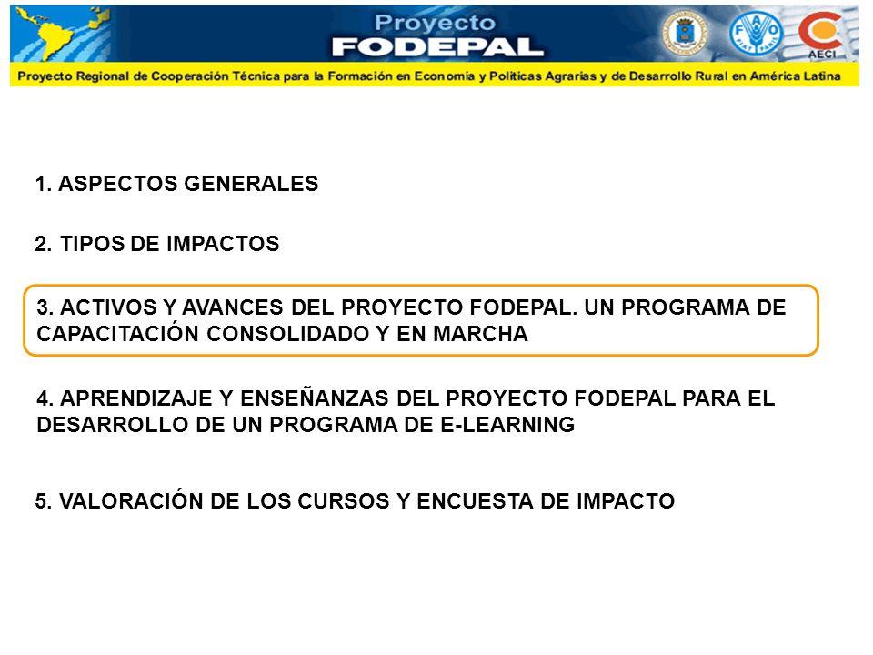 1.ASPECTOS GENERALES 4.