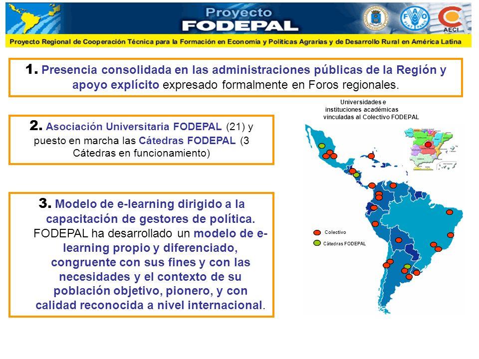 3. Modelo de e-learning dirigido a la capacitación de gestores de política. FODEPAL ha desarrollado un modelo de e- learning propio y diferenciado, co