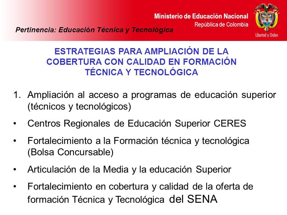 Ministerio de Educación Nacional República de Colombia ESTRATEGIAS PARA AMPLIACIÓN DE LA COBERTURA CON CALIDAD EN FORMACIÓN TÉCNICA Y TECNOLÓGICA 1.Am