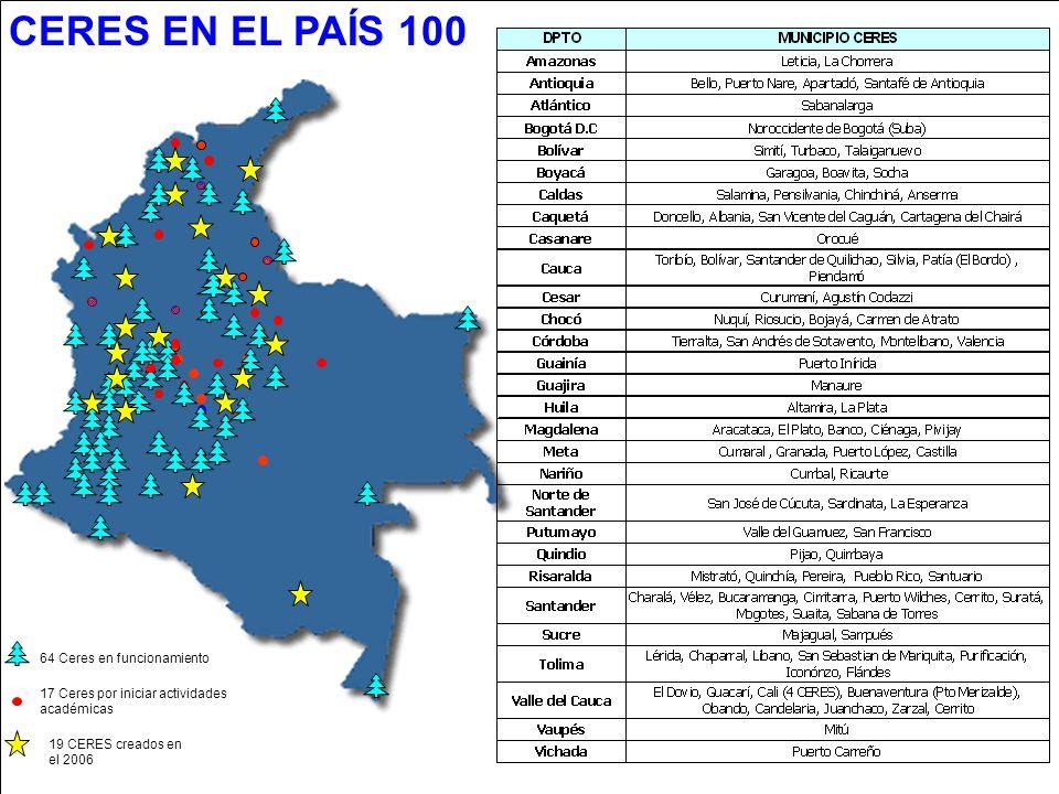 Ministerio de Educación Nacional República de Colombia CERES EN EL PAÍS 100