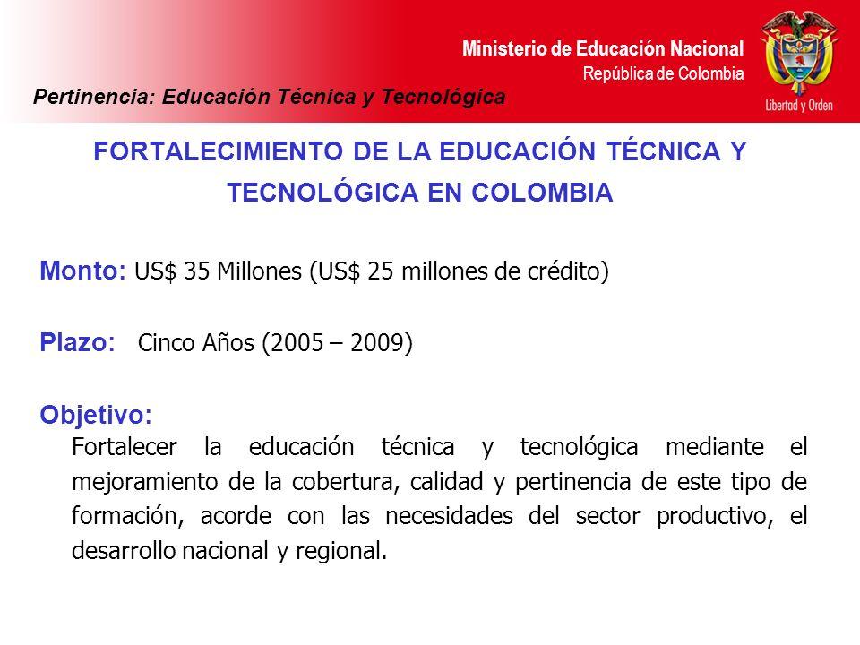 Ministerio de Educación Nacional República de Colombia Monto: US$ 35 Millones (US$ 25 millones de crédito) Plazo: Cinco Años (2005 – 2009) Objetivo: F